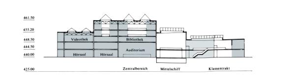Werkstatt W2