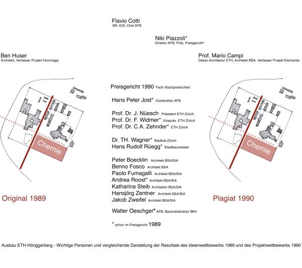 Preisgericht 1990, Vergleich Hommage, Elementar